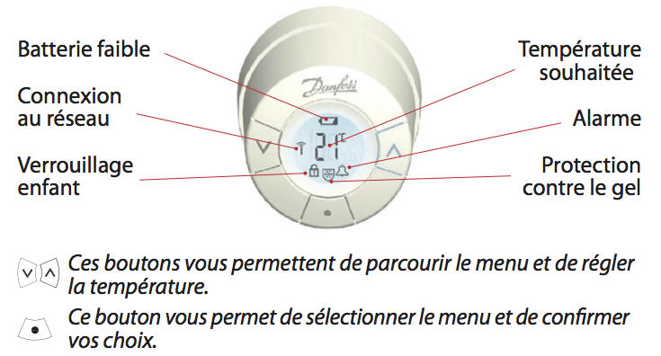 Ecran et boutons du Danfoss Living Connect Z-Wave