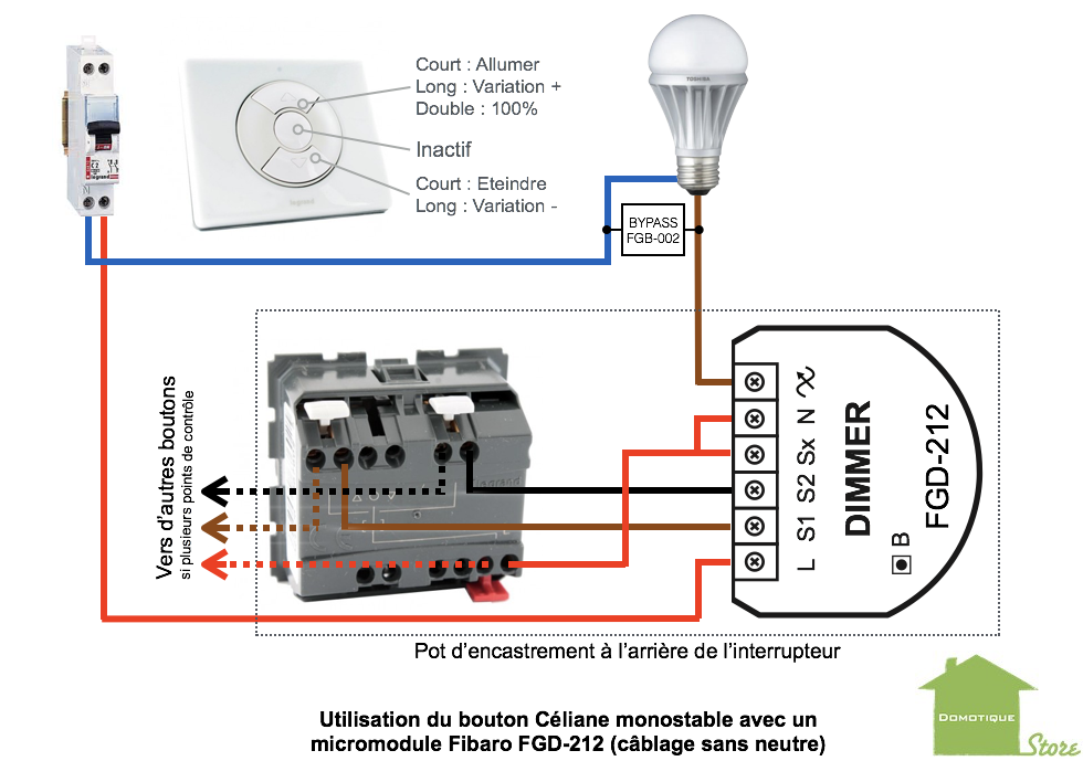 module variateur de lumiere