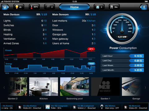 Application iPad pour la box domotique Fibaro Home Center 2 (HC2)