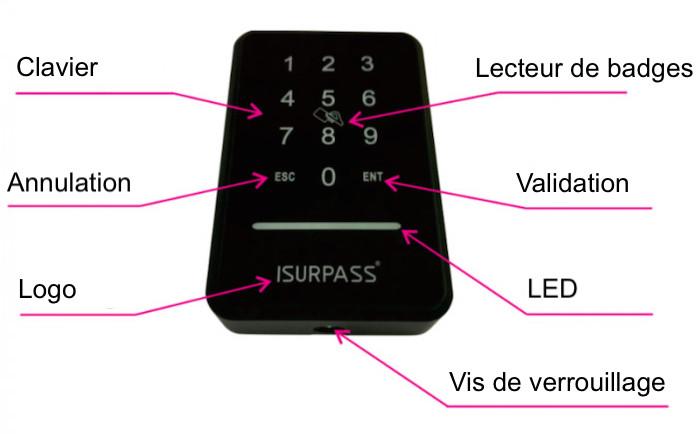isurpass-j1825-clavier-a-codes-badges-rfid-z-wave-fonctions.jpg?1619170723867